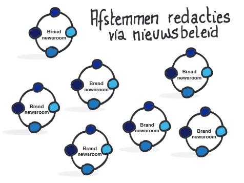 Meerdere merkcoherente perskamers - rechtenvrije illustratie van Axelle Vanquaillie - www.axellerator.be