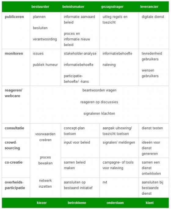 Rollen volgens Renata Verloop in Frankwatching 2014-06-30