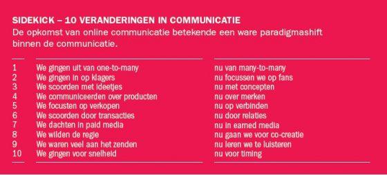"""10 veranderingen volgens Wil Michels, uit zijn boek """"Communicatiestrategie"""" (Groningen: Noordhoff 2013, ISBN 9789001807818)"""