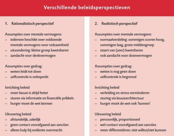 """Verschillende beleidsperspectieven volgens het door Will Tiemeijer geschreven rapport """"Weten Is Nog Geen Doen"""" (WRR 2017-04-24) cf. https://www.wrr.nl/publicaties/rapporten/2017/04/24/weten-is-nog-geen-doen"""